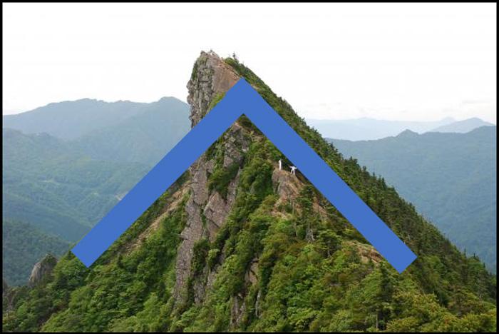コードグループ 山チーム