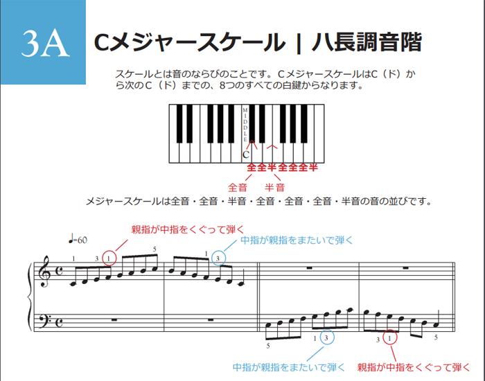 ピアノマーベル 解説資料